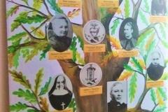 drzewo genealogiczne zgromadzeń honorackich.