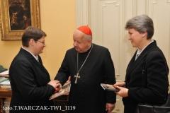 przekazanie Relikwii św. Jana Pawła II